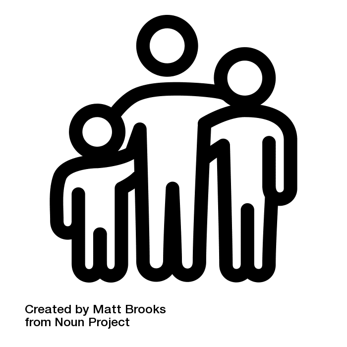 family reunions and groups